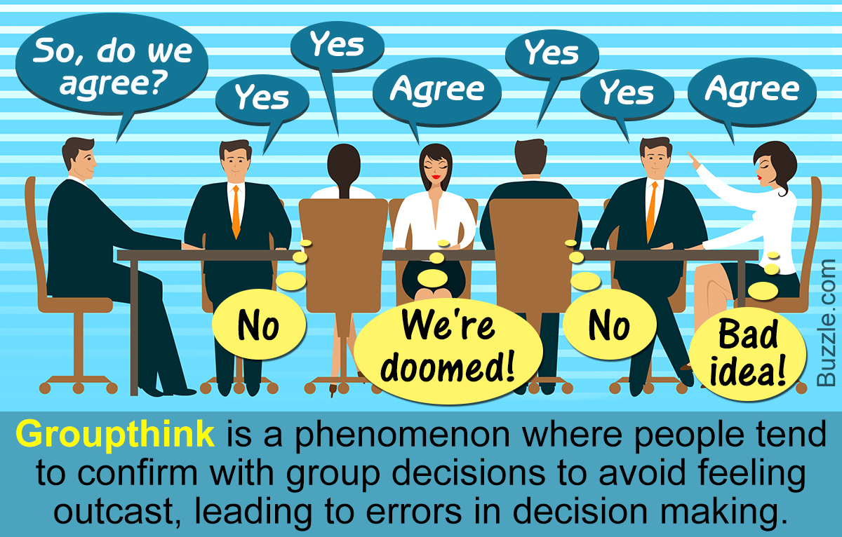 Groupthink/1200-608292-the-psychological-phenomenon-of-groupthink.jpg